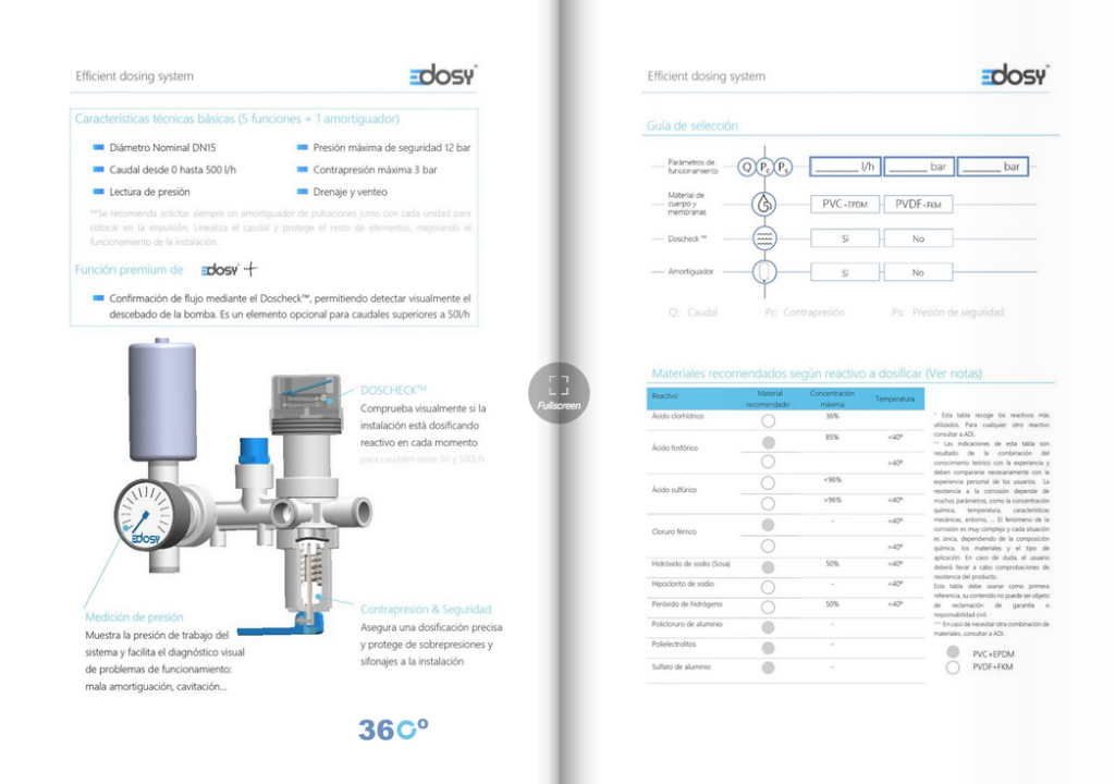 Specifications EDOSY - Efficient Dosing System