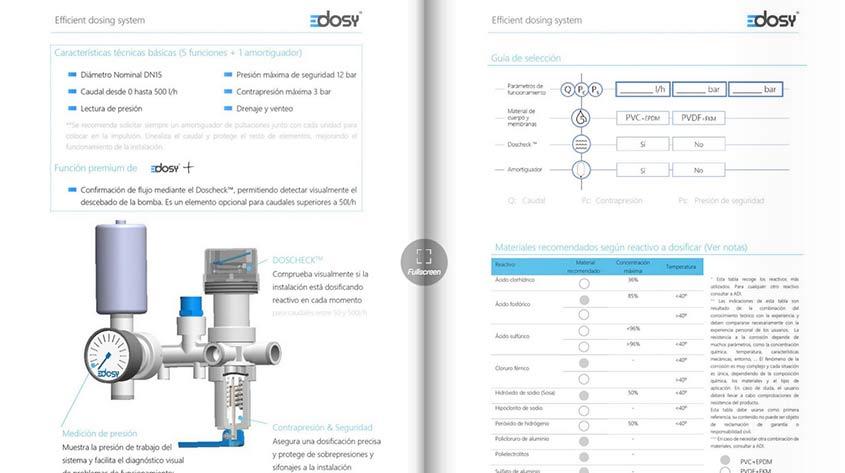 EDOSY - Sistema Eficiente de Dosificación